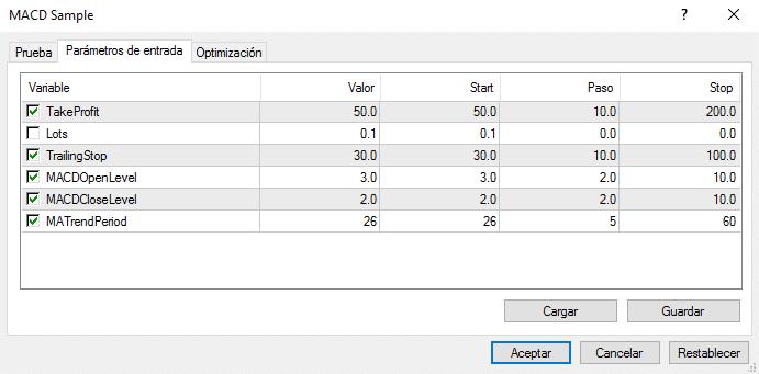 Set parámetros de entrada para optimización Metatrader 4