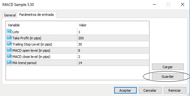 Guardar set de parámetros en Metatrader