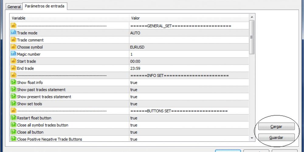 Set de parámetros en Metatrader